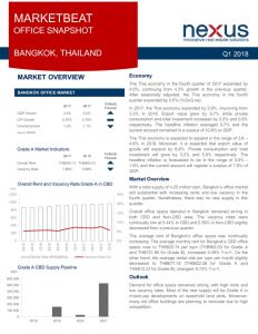 thumbnail of NX Bangkok – Office – 3Q2018