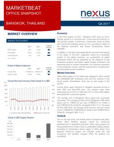 thumbnail of NX Bangkok – Office – 4Q2017