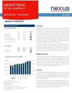thumbnail of NX Bangkok – Retail – 4Q2016