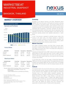 thumbnail of NX Thailand – Industrial – 4Q2016
